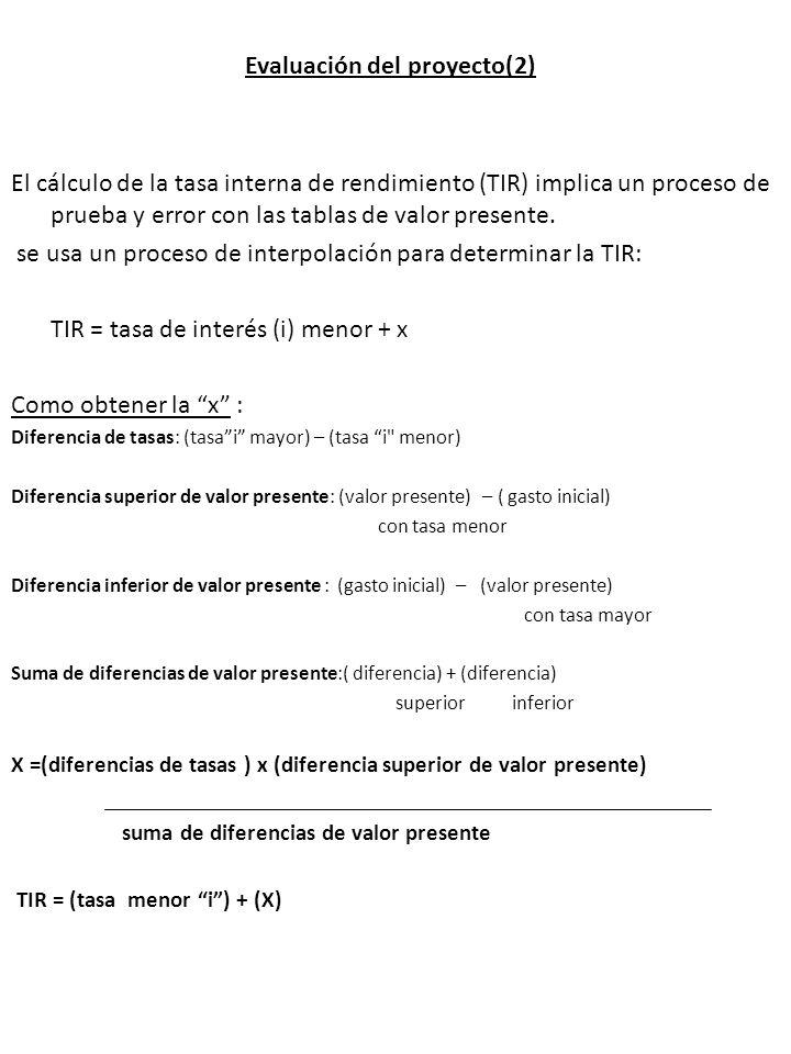 Evaluación del proyecto(2)