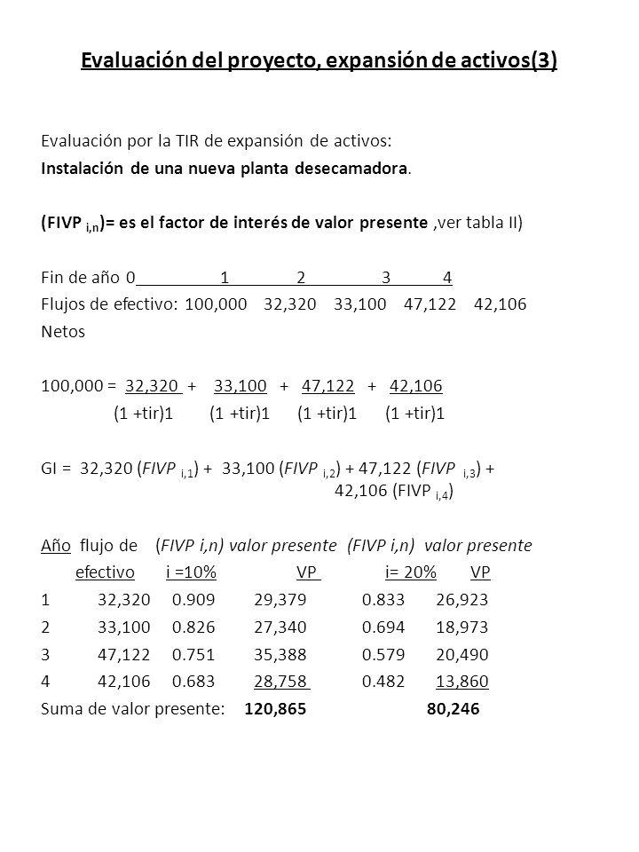 Evaluación del proyecto, expansión de activos(3)