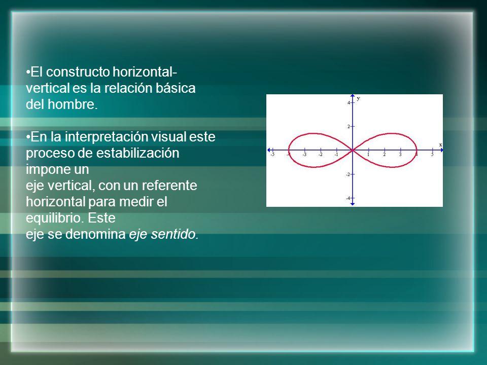 El constructo horizontal-vertical es la relación básica del hombre.