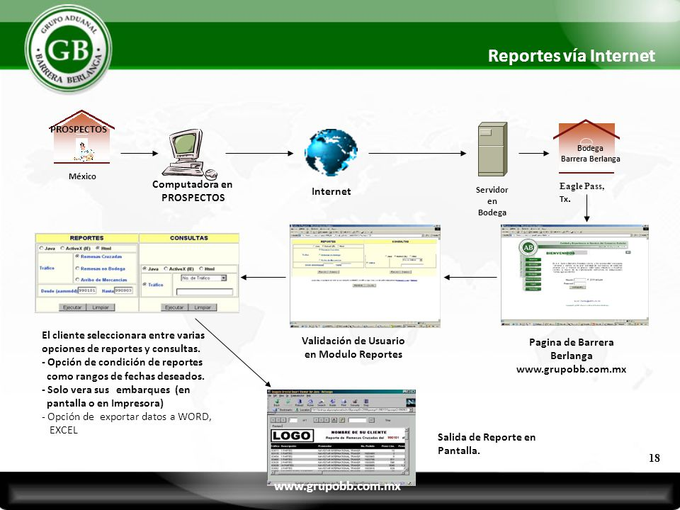 Validación de Usuario en Modulo Reportes Pagina de Barrera Berlanga