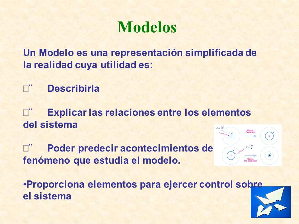 Modelos Un Modelo es una representación simplificada de la realidad cuya utilidad es: ¨ Describirla.