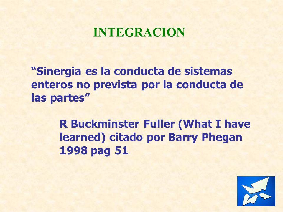 INTEGRACION Sinergia es la conducta de sistemas enteros no prevista por la conducta de las partes
