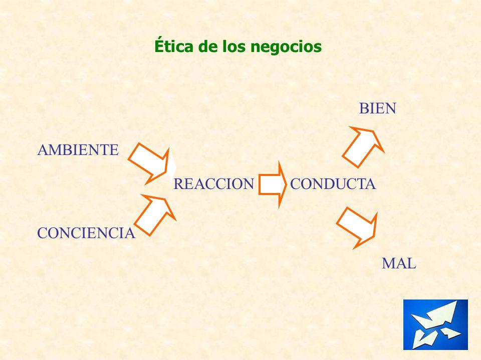 Ética de los negocios BIEN AMBIENTE REACCION CONDUCTA CONCIENCIA MAL