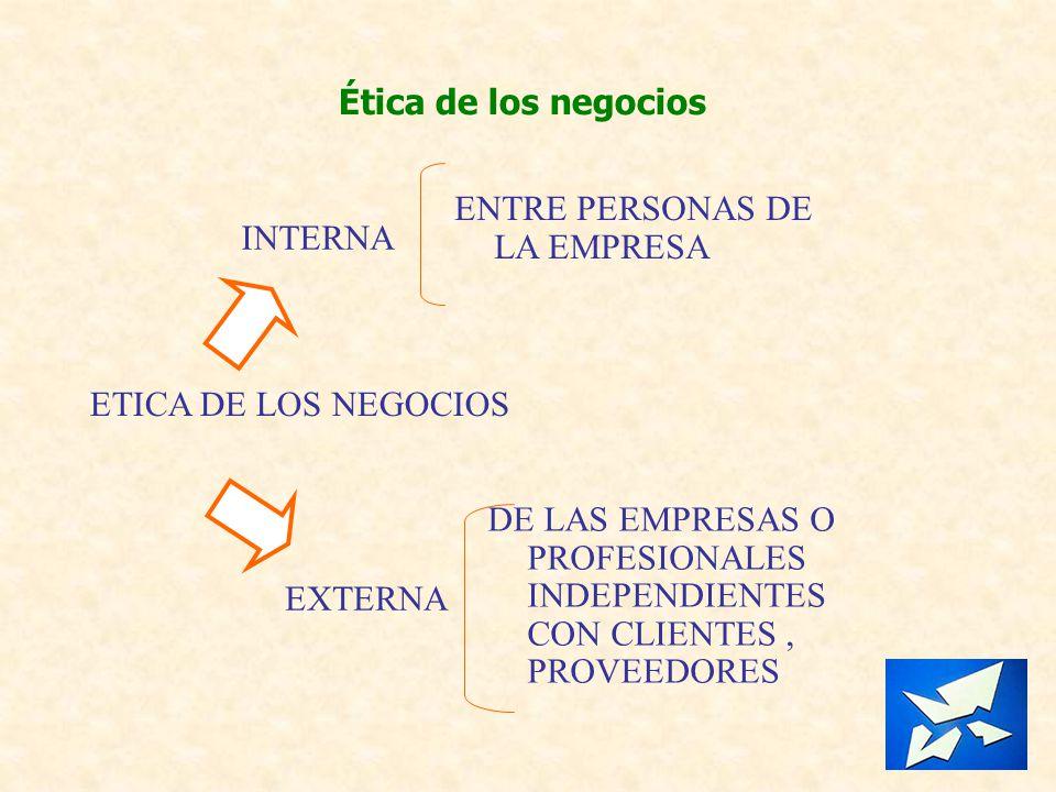 Ética de los negocios ENTRE PERSONAS DE LA EMPRESA. INTERNA. ETICA DE LOS NEGOCIOS.