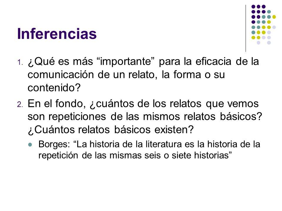 Inferencias ¿Qué es más importante para la eficacia de la comunicación de un relato, la forma o su contenido