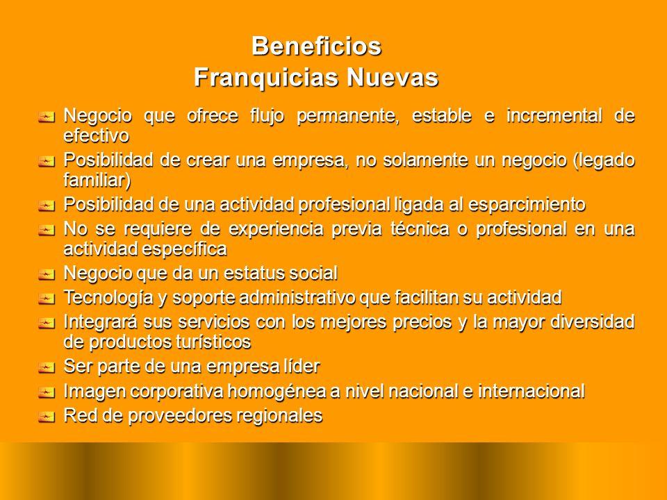 Beneficios Franquicias Nuevas