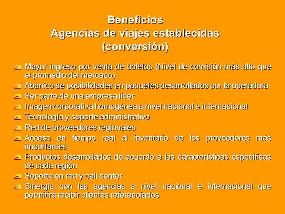 Agencias de viajes establecidas (conversión)