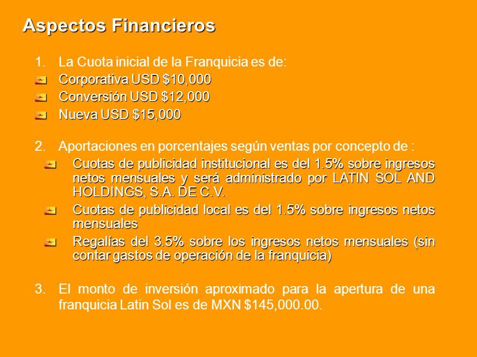 Aspectos Financieros La Cuota inicial de la Franquicia es de: