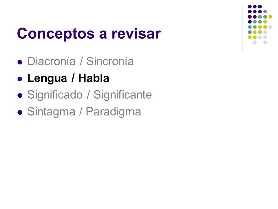 Conceptos a revisar Diacronía / Sincronía Lengua / Habla