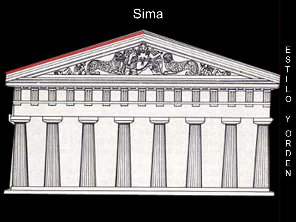Sima ESTILO Y ORDEN