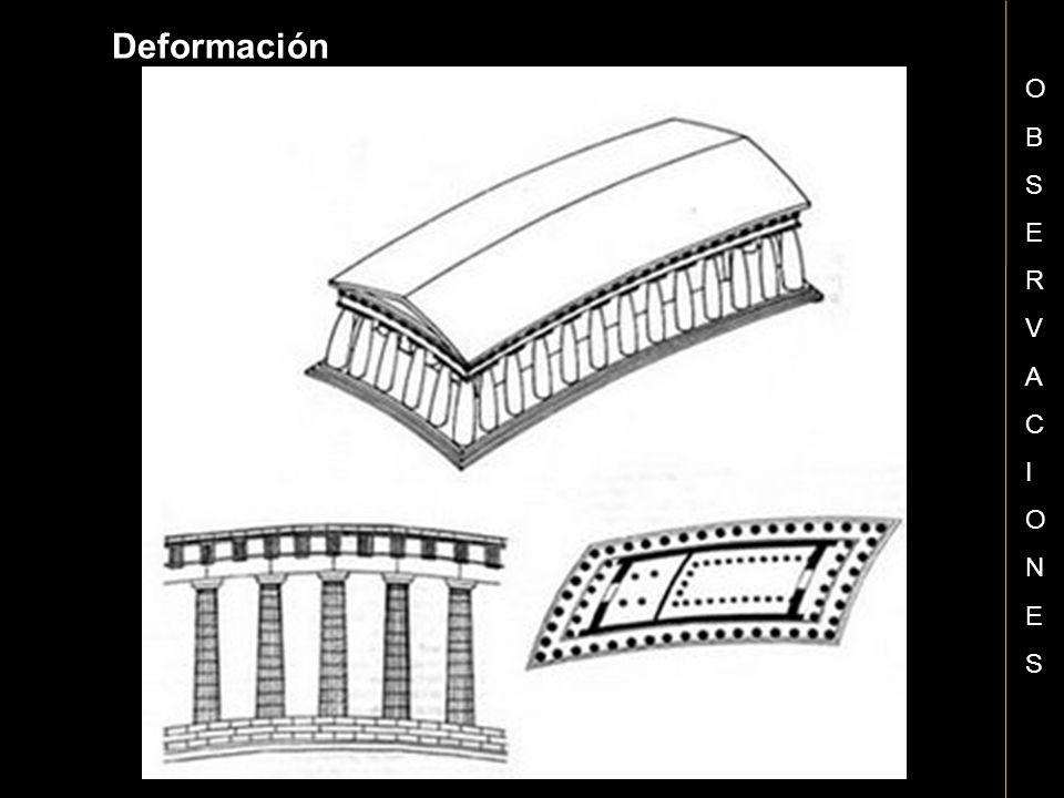 Deformación O B S E R V A C I N