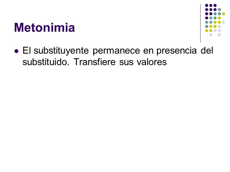 Metonimia El substituyente permanece en presencia del substituido. Transfiere sus valores