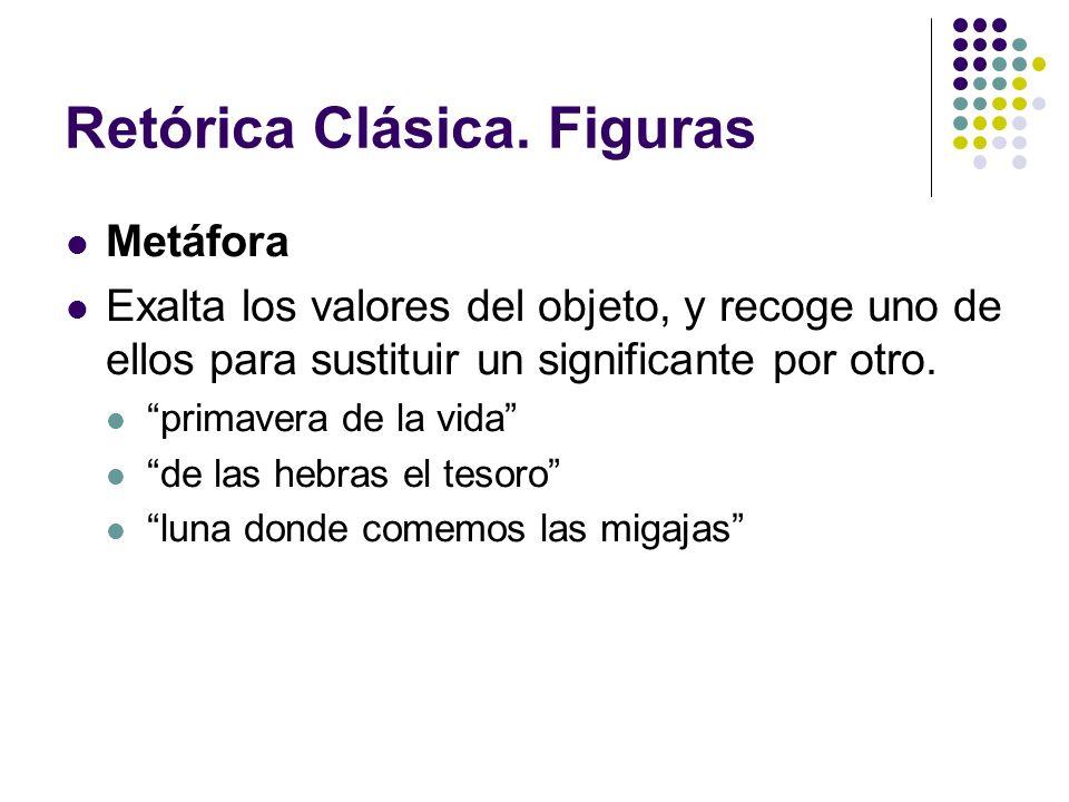 Retórica Clásica. Figuras