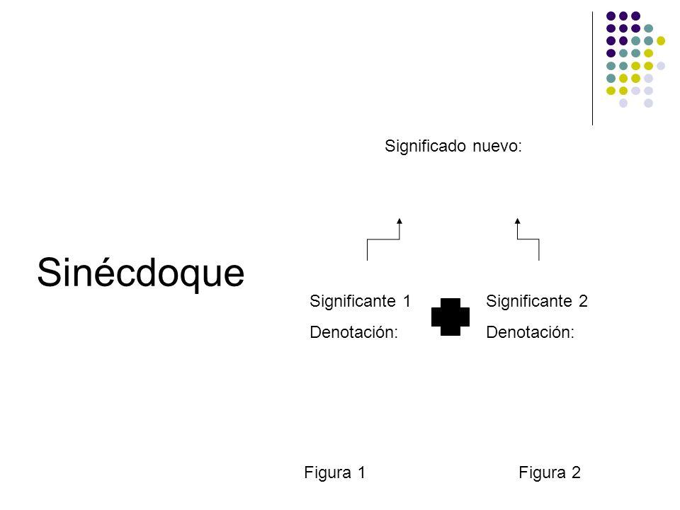 Sinécdoque Significado nuevo: Significante 1 Denotación: