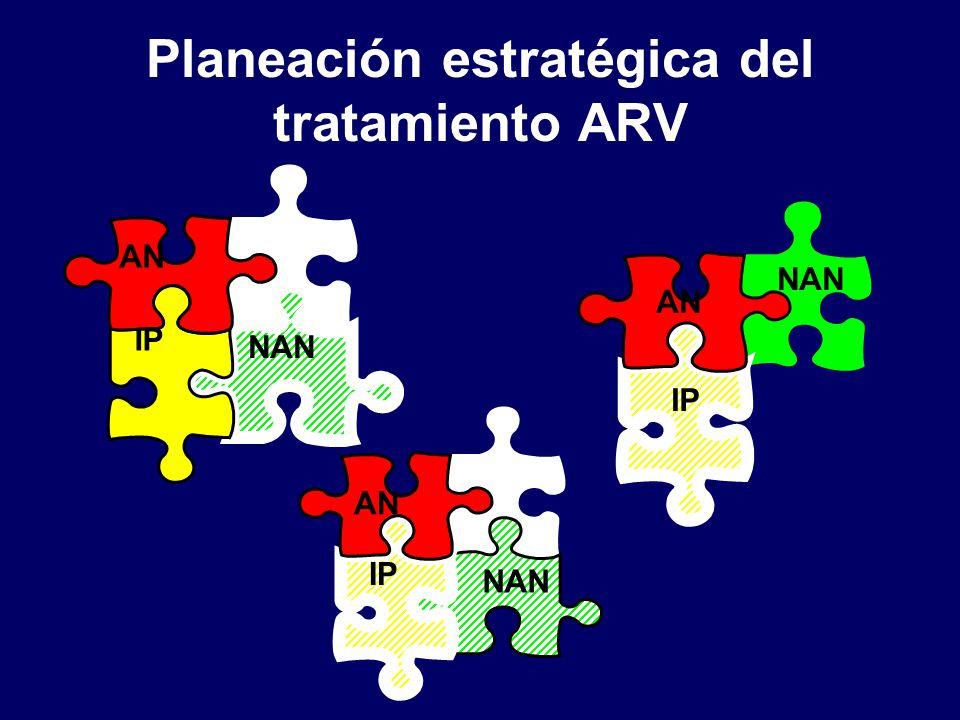 Planeación estratégica del tratamiento ARV
