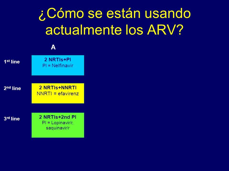 ¿Cómo se están usando actualmente los ARV