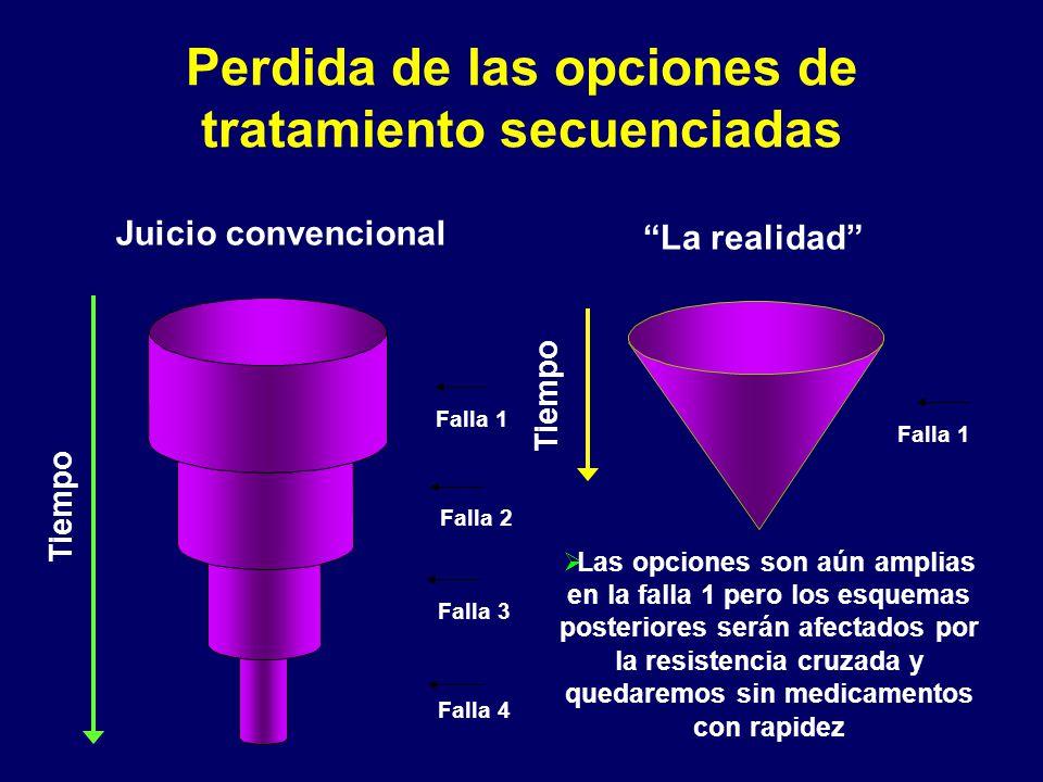 Perdida de las opciones de tratamiento secuenciadas