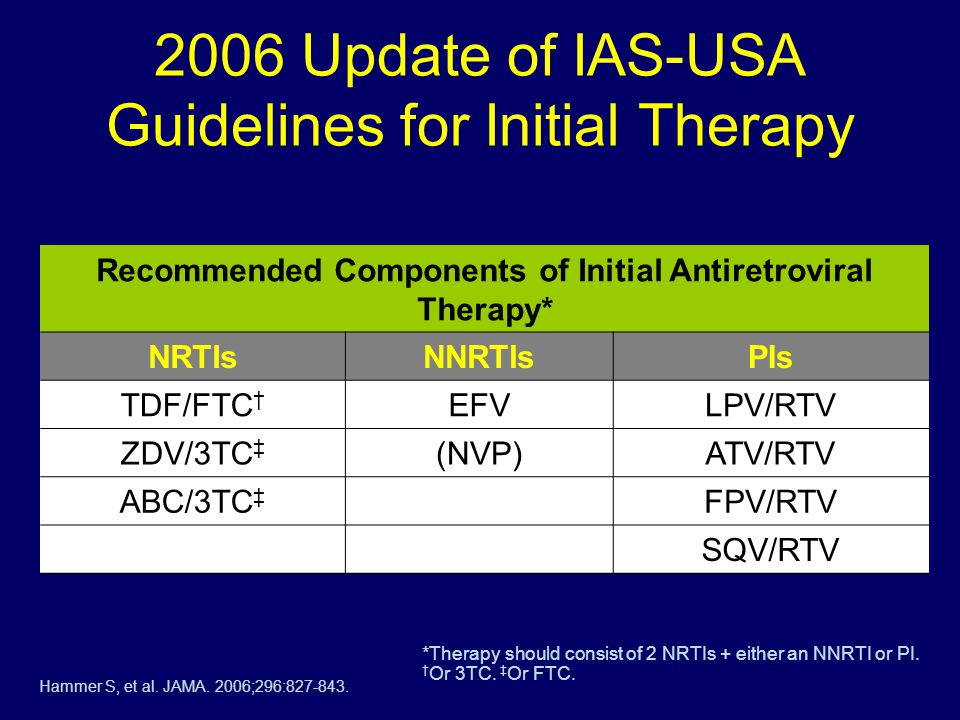2006 Update of IAS-USA Guidelines for Initial Therapy