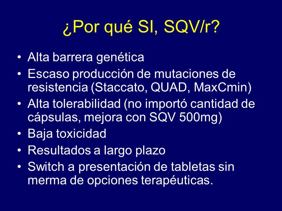 ¿Por qué SI, SQV/r Alta barrera genética