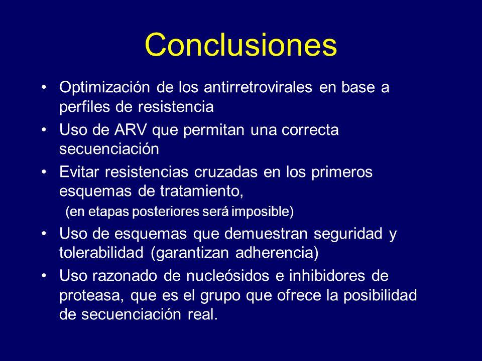 Conclusiones Optimización de los antirretrovirales en base a perfiles de resistencia. Uso de ARV que permitan una correcta secuenciación.