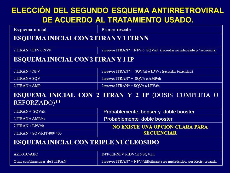 ELECCIÓN DEL SEGUNDO ESQUEMA ANTIRRETROVIRAL
