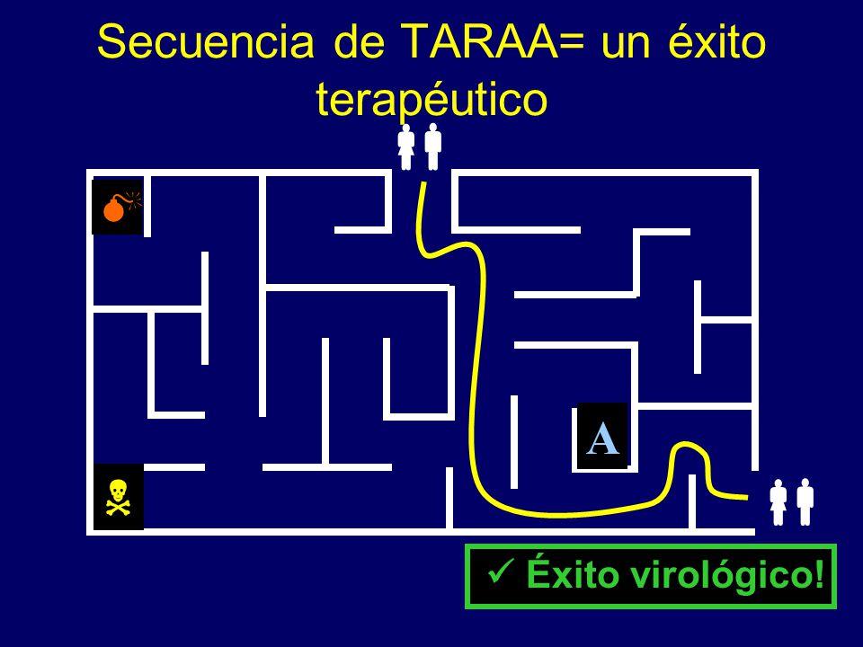 Secuencia de TARAA= un éxito terapéutico