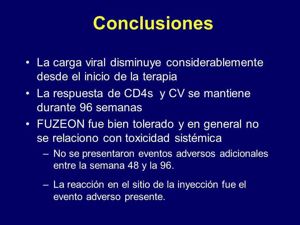 Conclusiones La carga viral disminuye considerablemente desde el inicio de la terapia. La respuesta de CD4s y CV se mantiene durante 96 semanas.