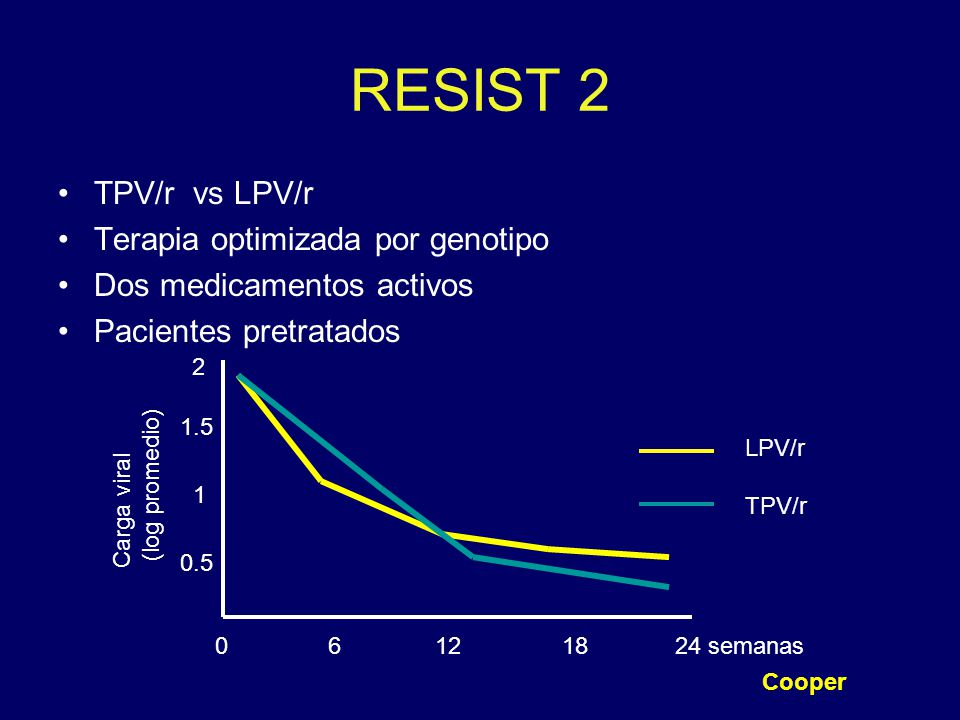 RESIST 2 TPV/r vs LPV/r Terapia optimizada por genotipo