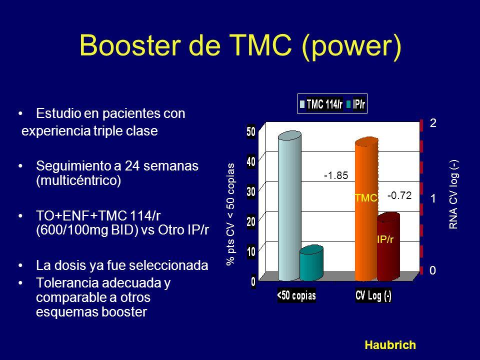 Booster de TMC (power) Estudio en pacientes con