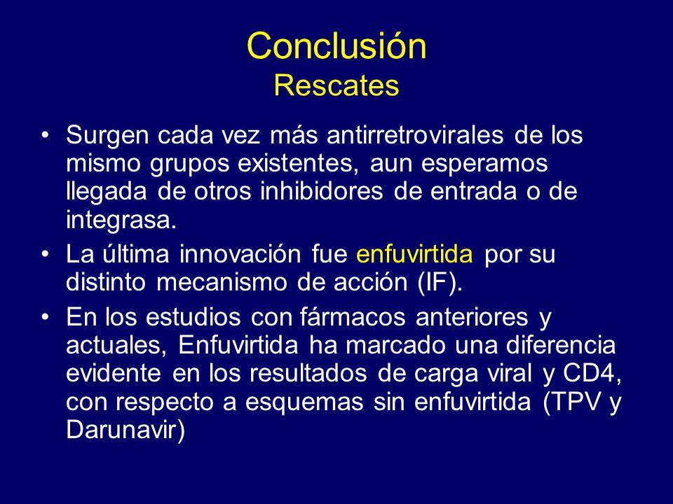 Conclusión Rescates