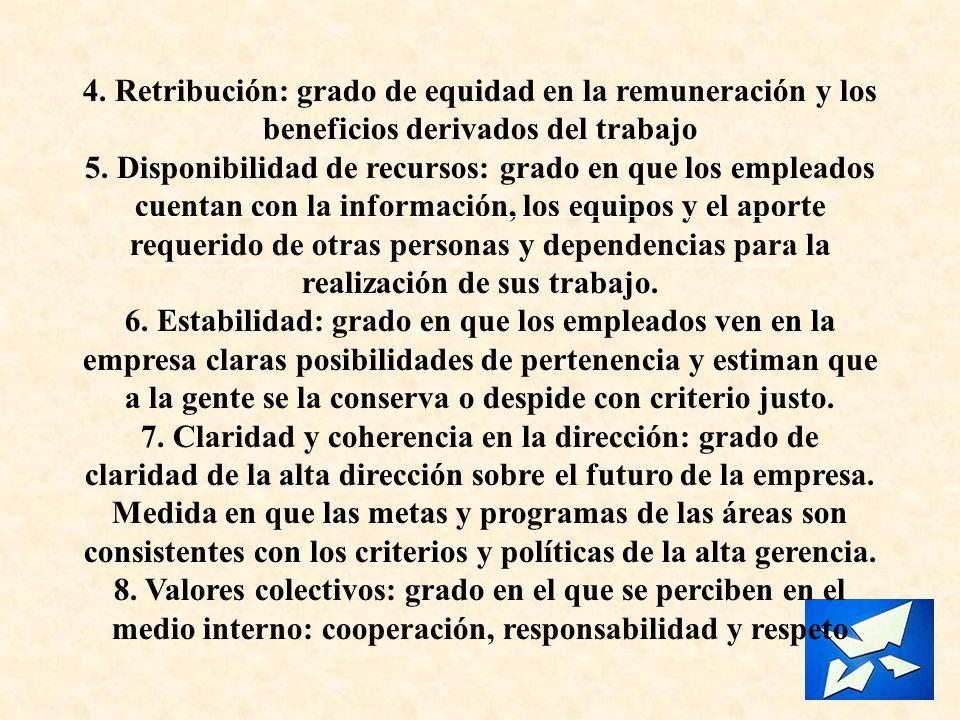 4. Retribución: grado de equidad en la remuneración y los beneficios derivados del trabajo