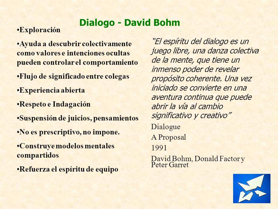 Dialogo - David Bohm Exploración