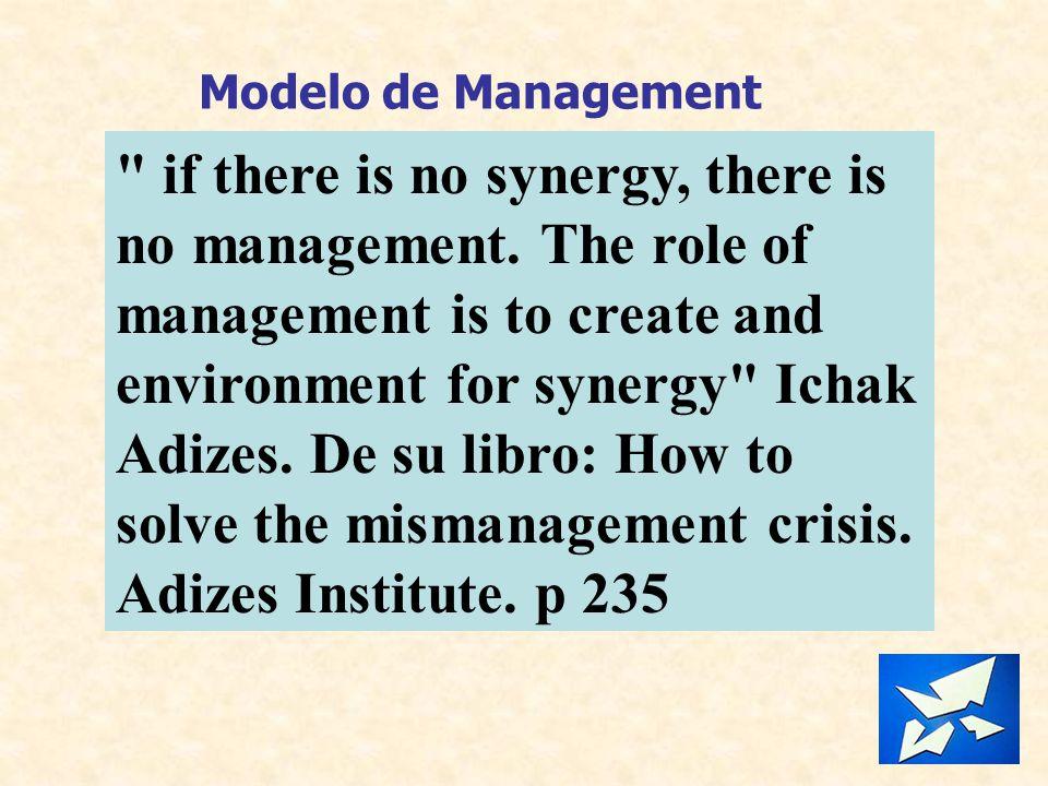 Modelo de Management