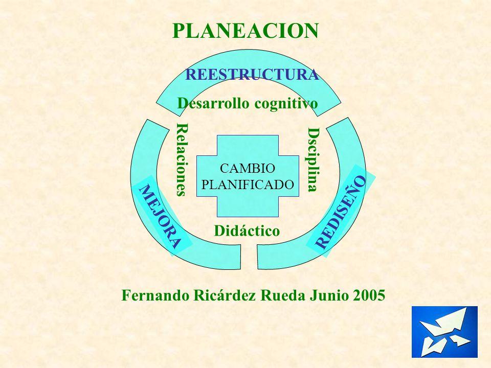 PLANEACION REESTRUCTURA Desarrollo cognitivo Relaciones Dsciplina