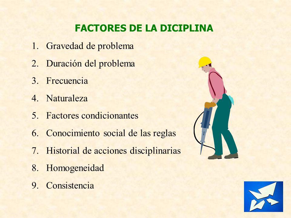 FACTORES DE LA DICIPLINA