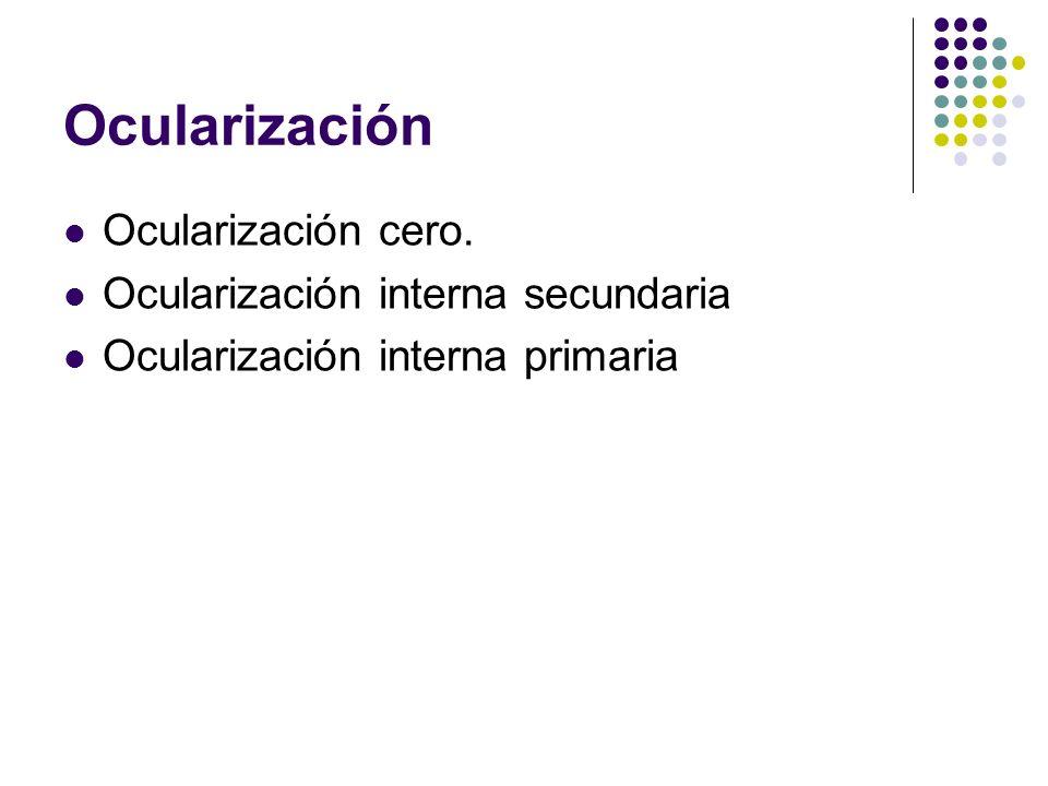 Ocularización Ocularización cero. Ocularización interna secundaria