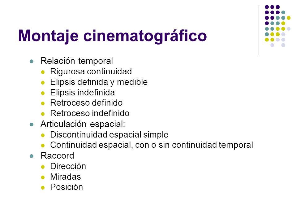 Montaje cinematográfico