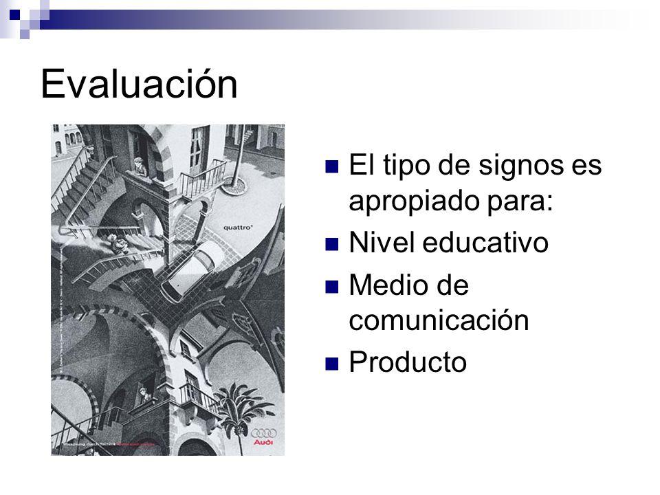 Evaluación El tipo de signos es apropiado para: Nivel educativo