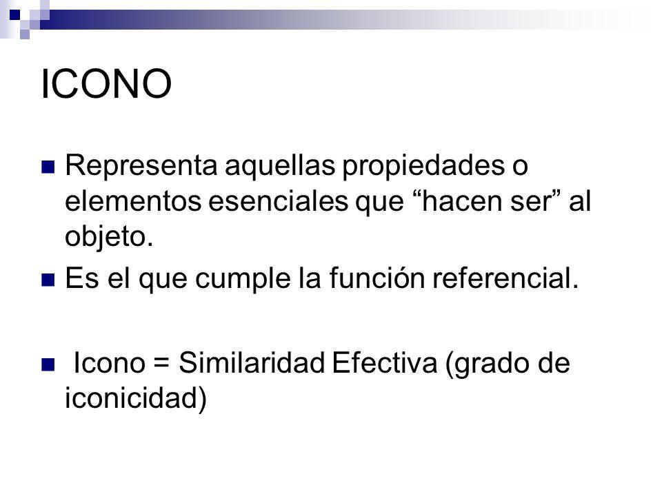 ICONO Representa aquellas propiedades o elementos esenciales que hacen ser al objeto. Es el que cumple la función referencial.