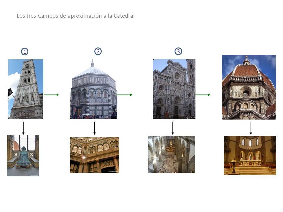 Los tres Campos de aproximación a la Catedral