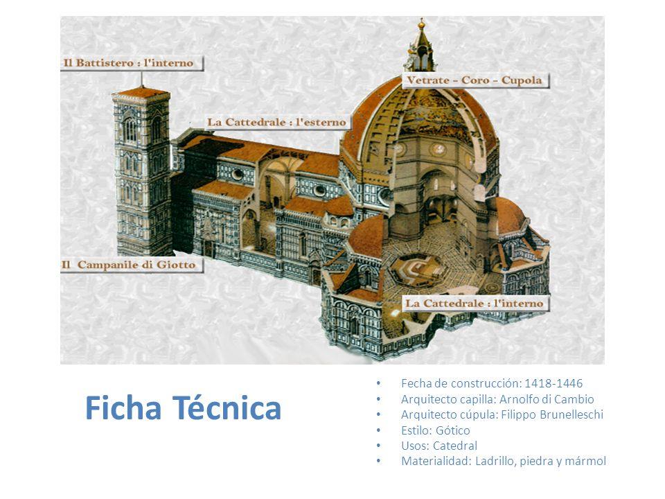 Ficha Técnica Fecha de construcción: 1418-1446