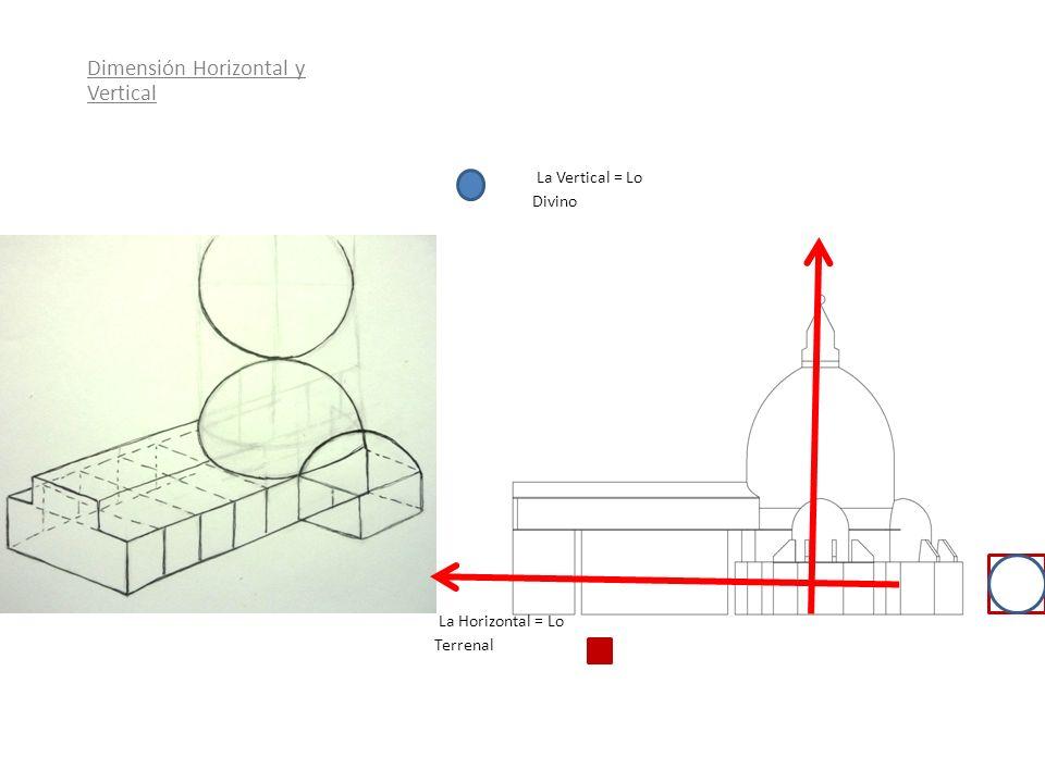 Dimensión Horizontal y Vertical