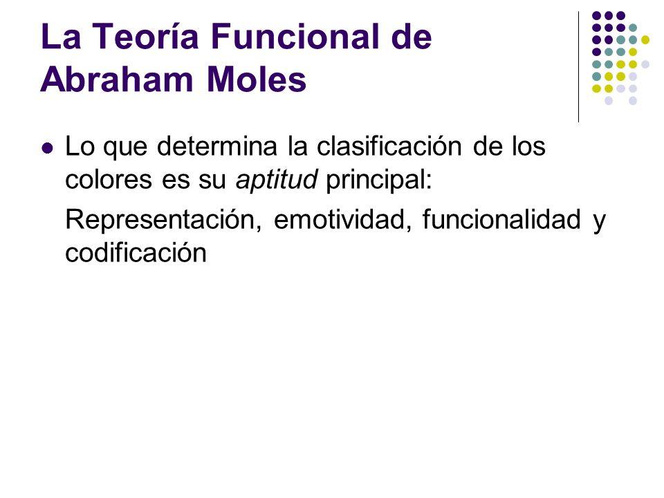 La Teoría Funcional de Abraham Moles
