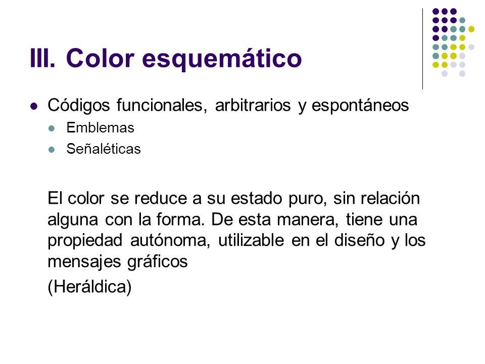 III. Color esquemático Códigos funcionales, arbitrarios y espontáneos