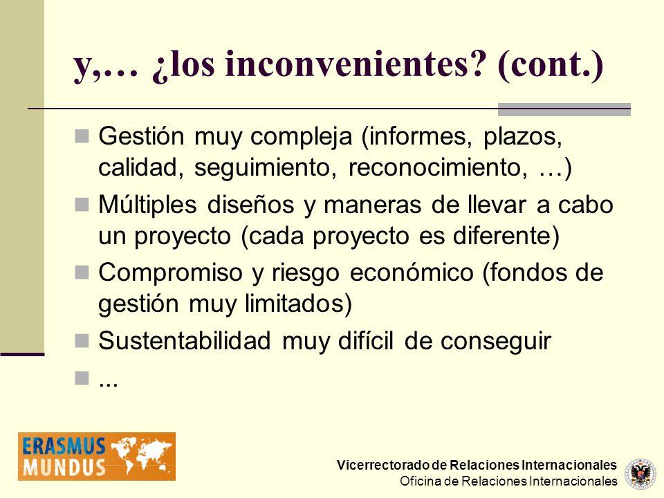 y,… ¿los inconvenientes (cont.)