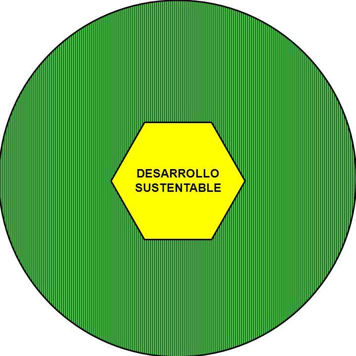 MODELO PARA EL DESARROLLO RURAL