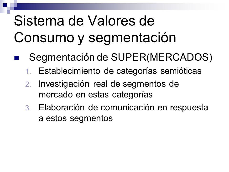 Sistema de Valores de Consumo y segmentación