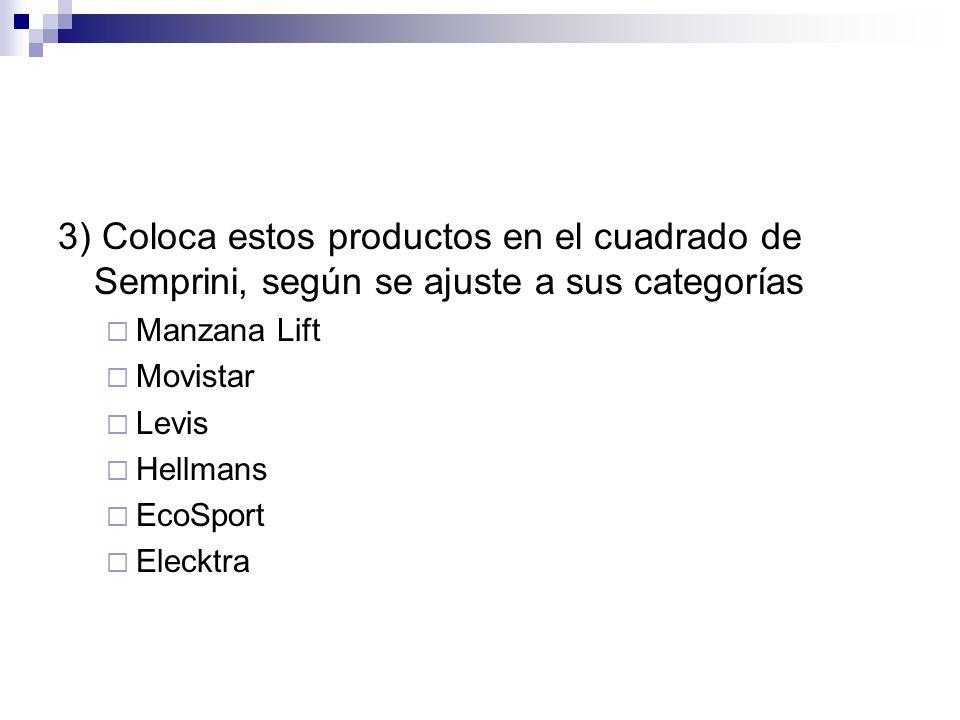 3) Coloca estos productos en el cuadrado de Semprini, según se ajuste a sus categorías