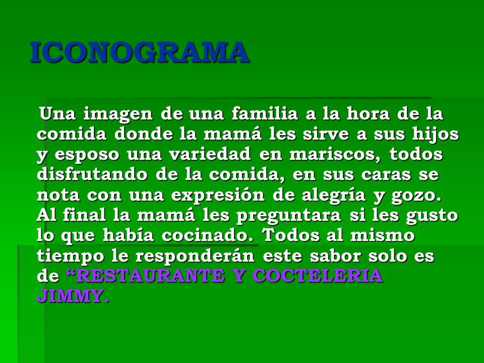 ICONOGRAMA