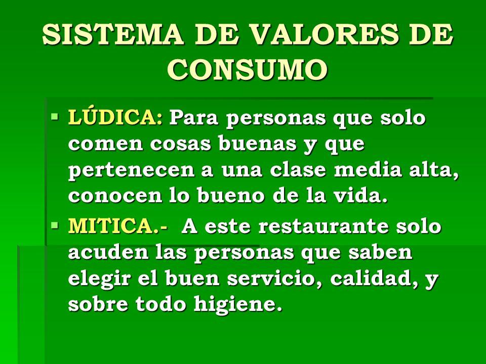 SISTEMA DE VALORES DE CONSUMO